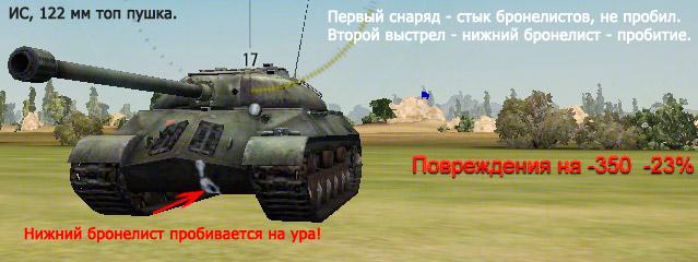 """Гайд  """"Пробъем-КА """" Гайд по пробитию танка ИС-3."""